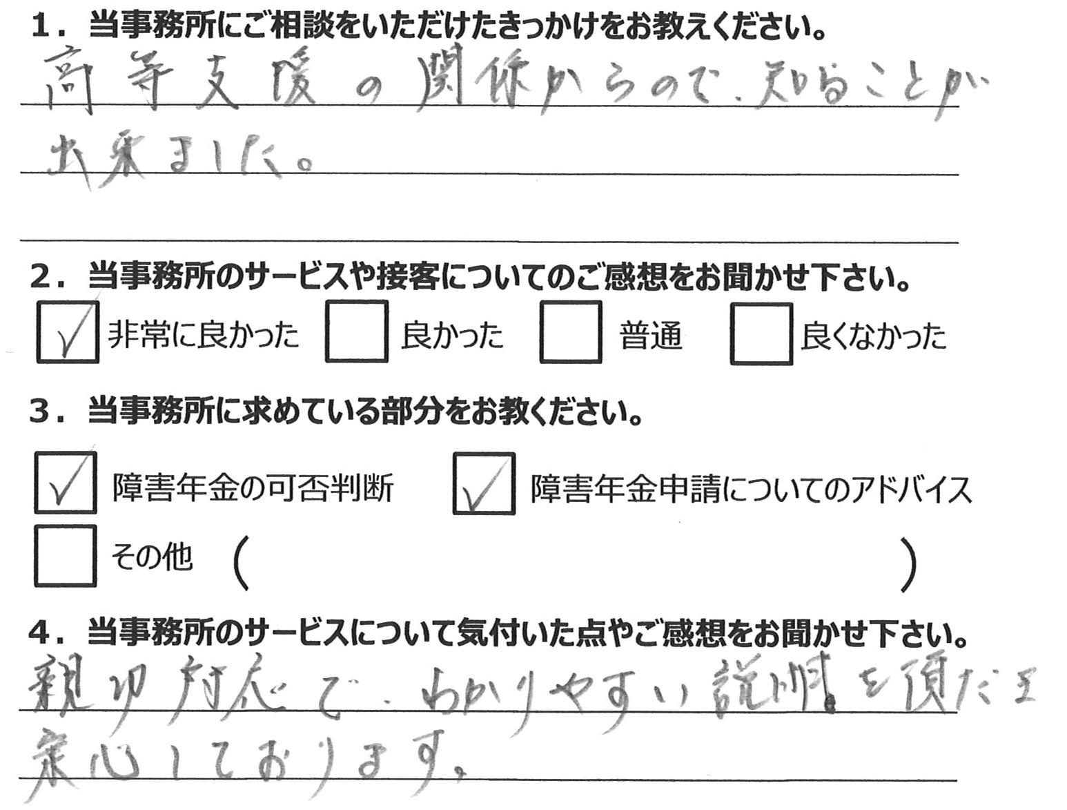 相談者様のアンケート153